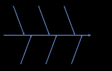 Диаграмма факторов, влияющих на дальность полета шарика (effect and cause diagram)