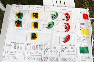 Схема организации логистики для сложного продукта